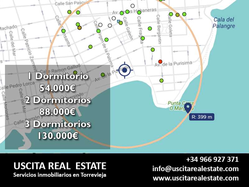 Price of flats cura Beach